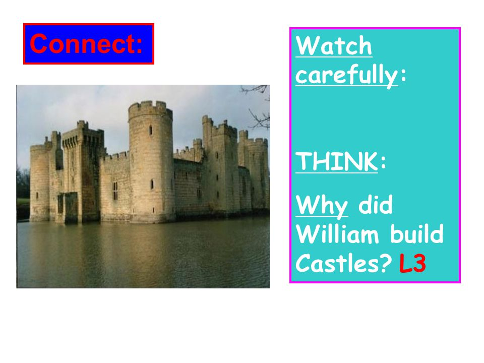 Connect: Watch carefully: THINK: Why did William build Castles L3