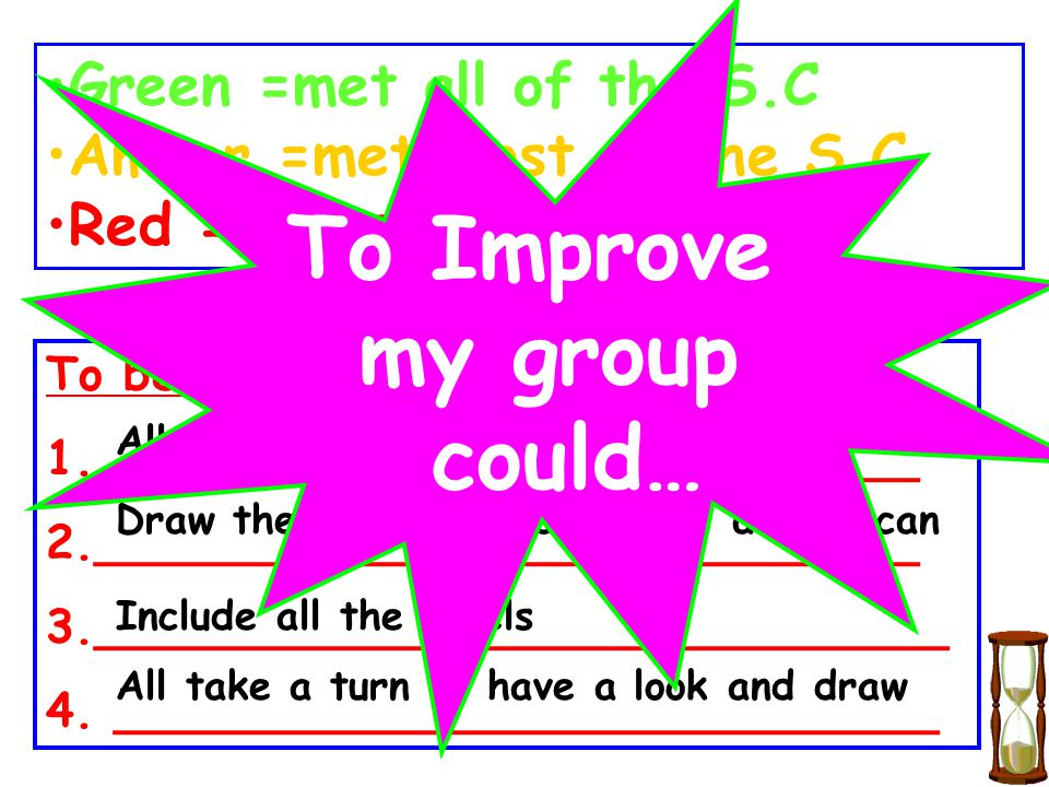 To Improve my group could…