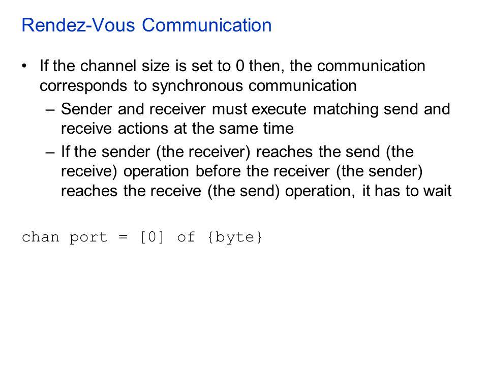 Rendez-Vous Communication