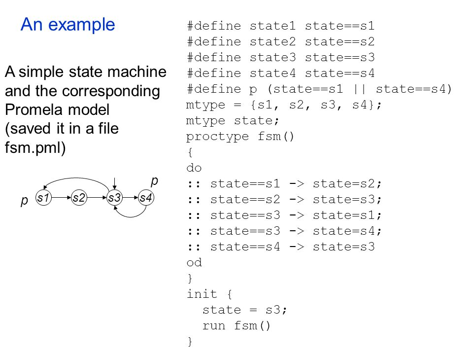 An example A simple state machine and the corresponding Promela model
