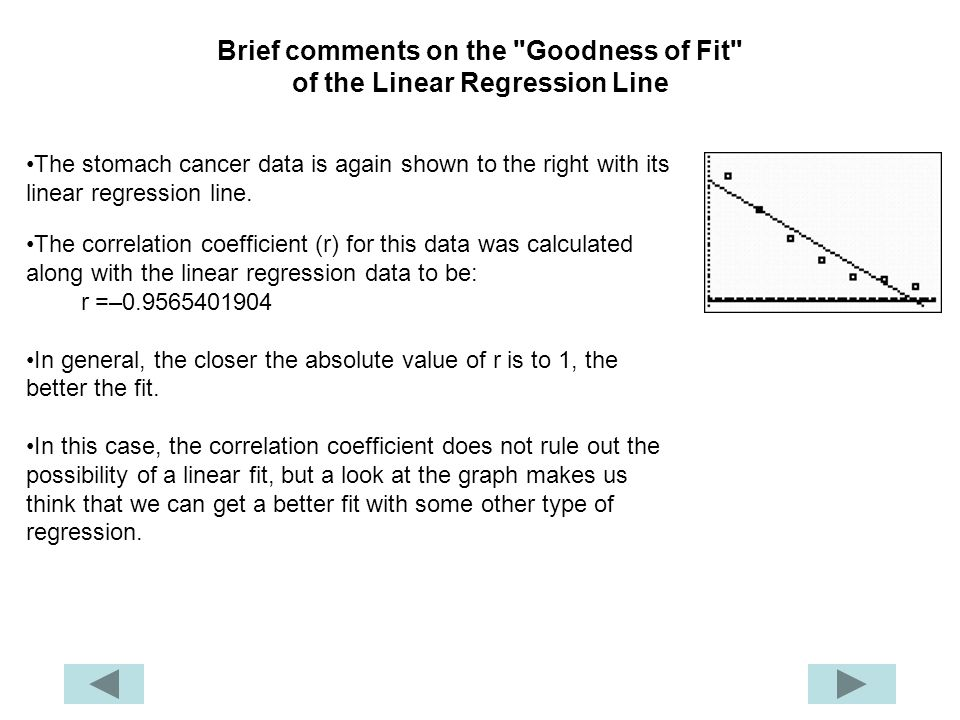 Brief comments on the Goodness of Fit of the Linear Regression Line