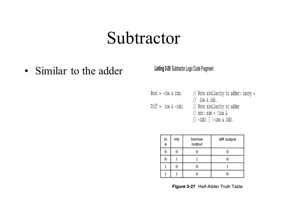 Subtractor Similar to the adder