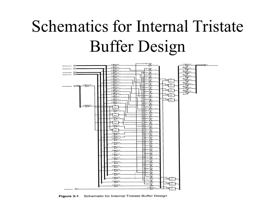Schematics for Internal Tristate Buffer Design