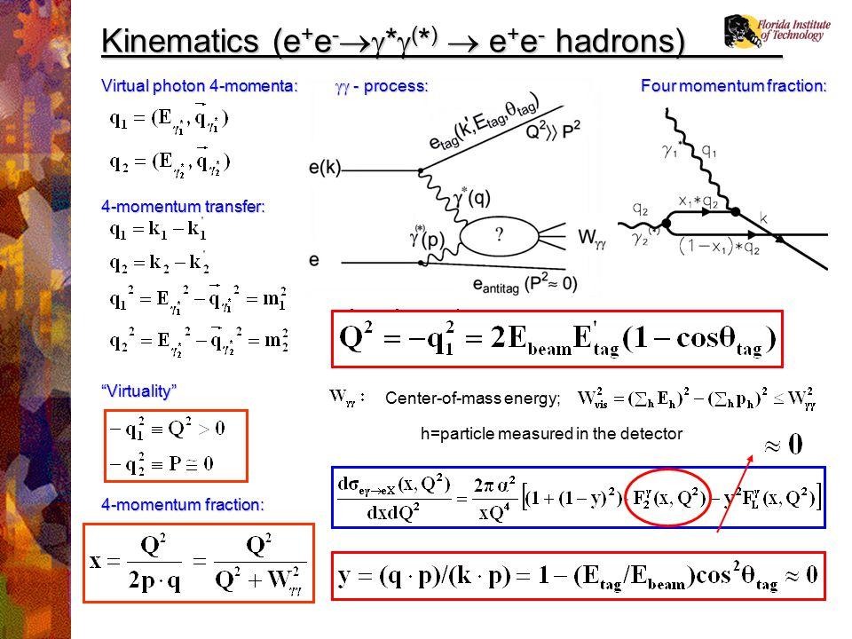 Kinematics (e+e-*(*)  e+e- hadrons)