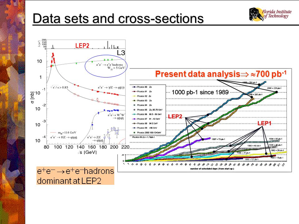 Data sets and cross-sections