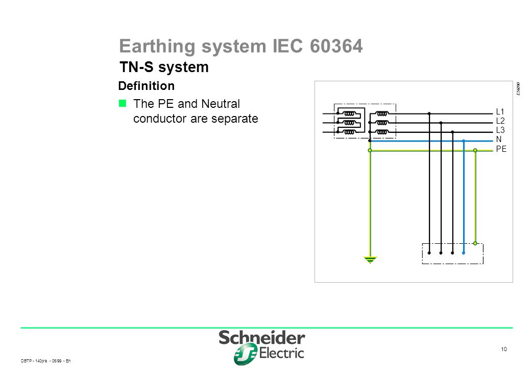 Earthing system IEC 60364 TN-S system