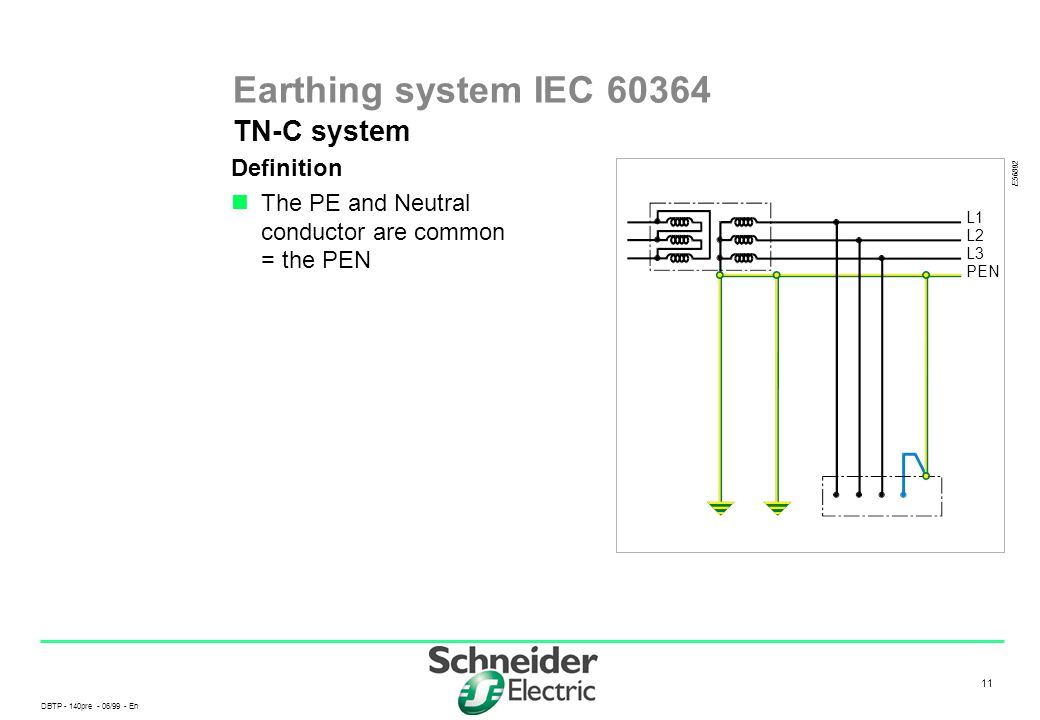 Earthing system IEC 60364 TN-C system