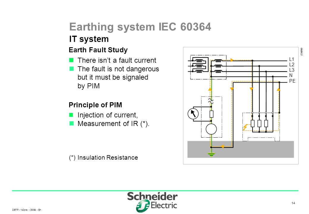 Earthing system IEC IT system