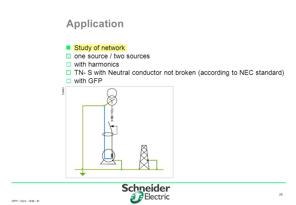 Application Study of network one source / two sources o with harmonics