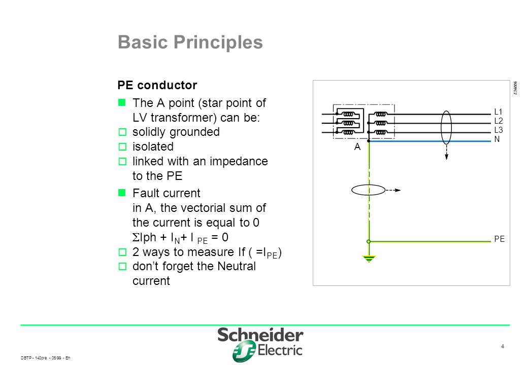 Basic Principles PE conductor