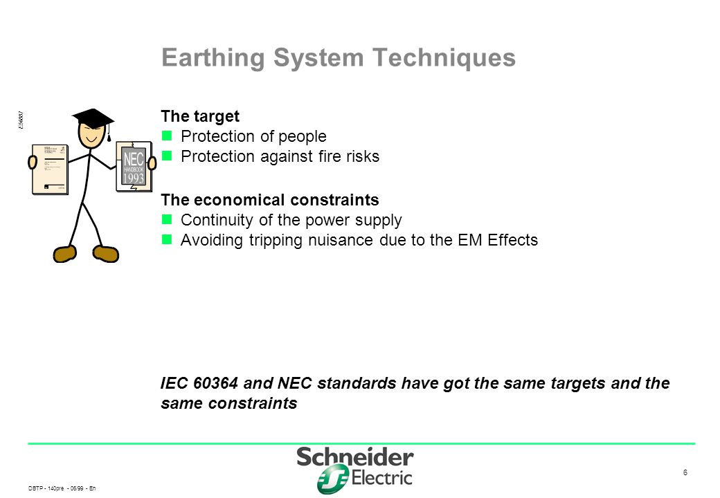 Earthing System Techniques