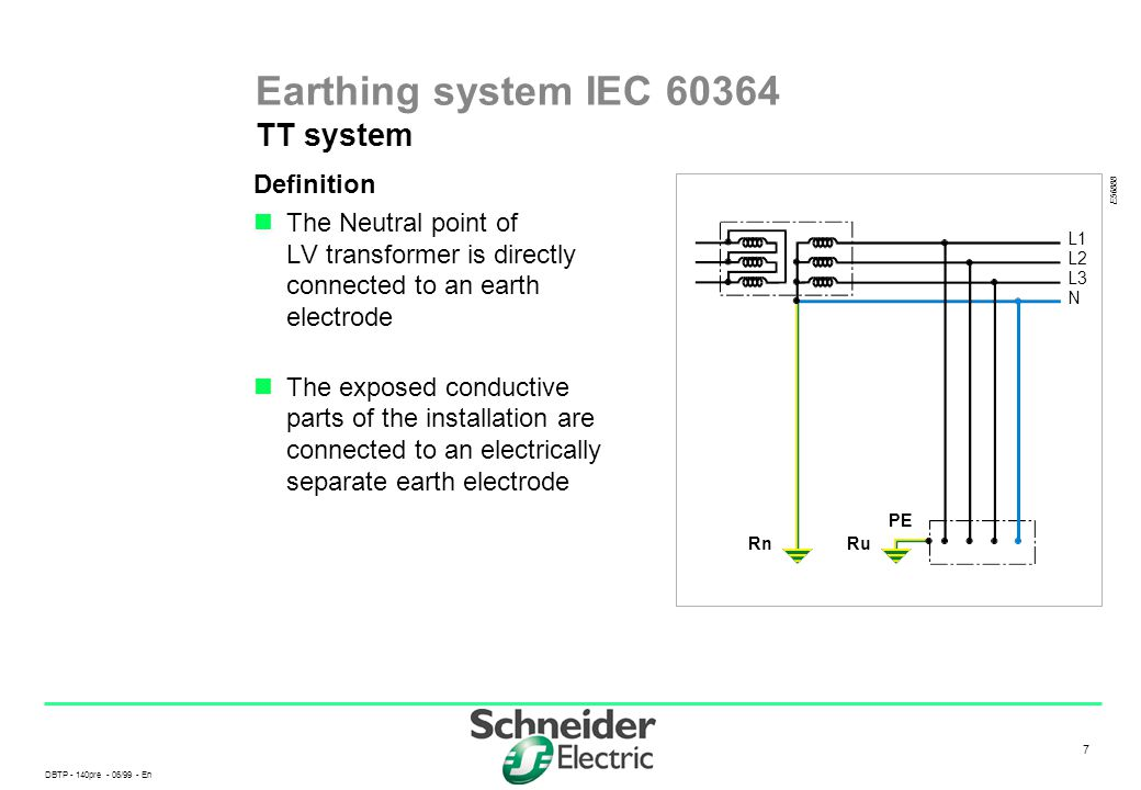 Earthing system IEC 60364 TT system