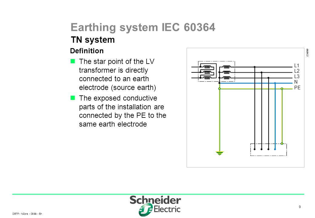 Earthing system IEC 60364 TN system