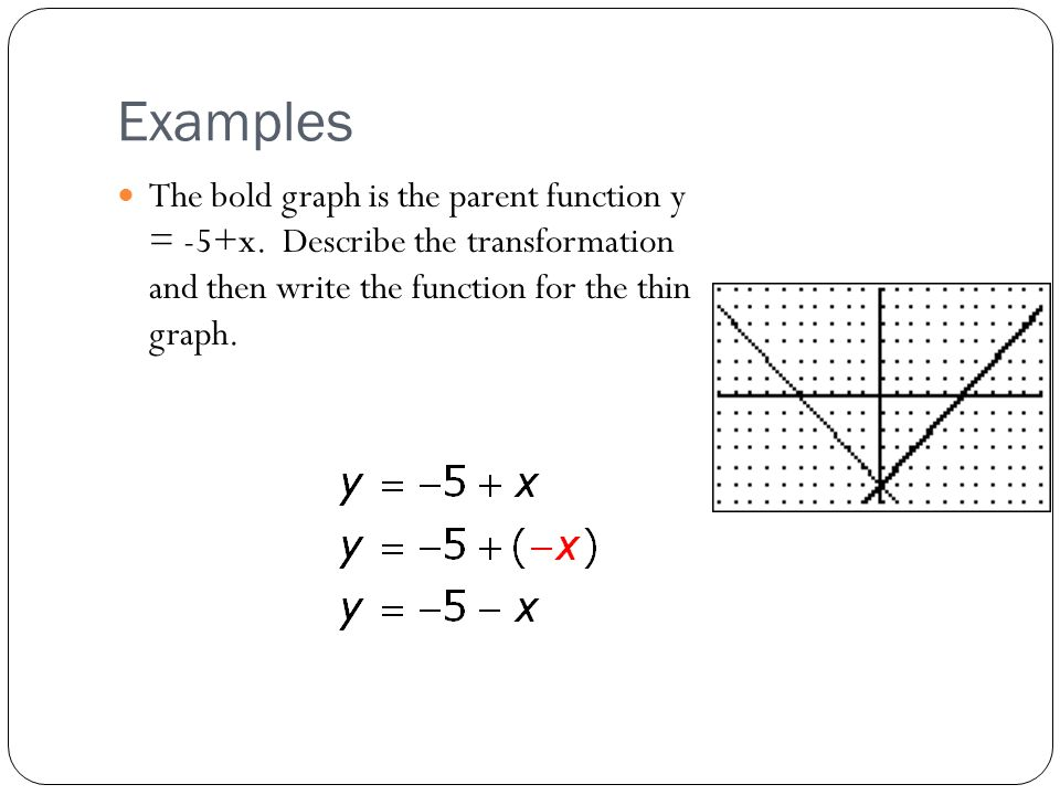 Examples The bold graph is the parent function y = -5+x.