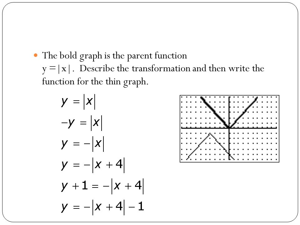 The bold graph is the parent function y =|x|