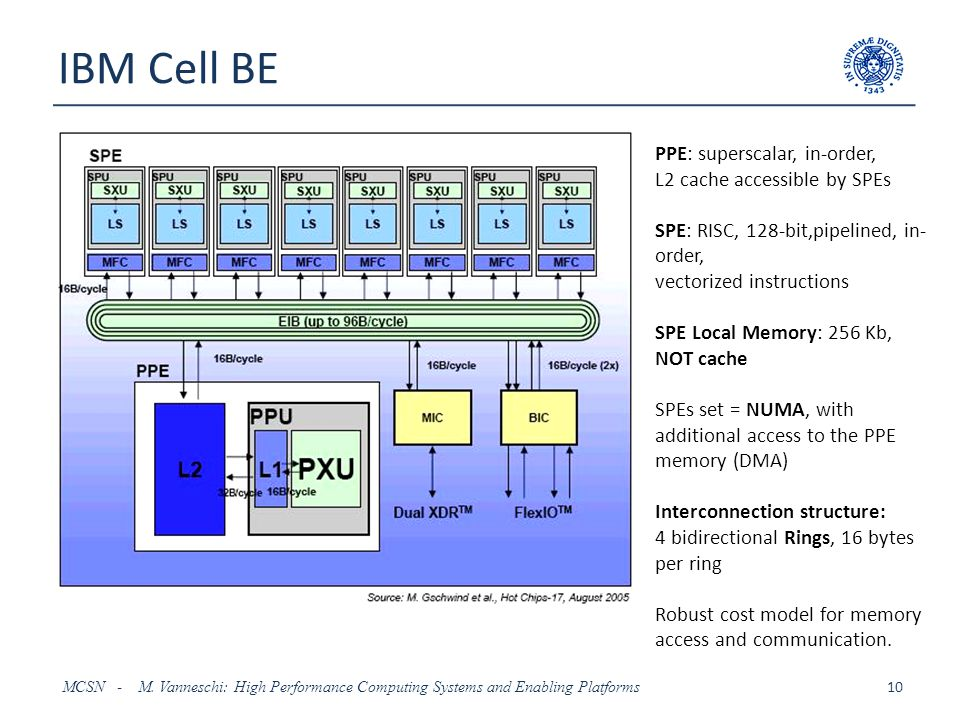 IBM Cell BE PPE: superscalar, in-order, L2 cache accessible by SPEs