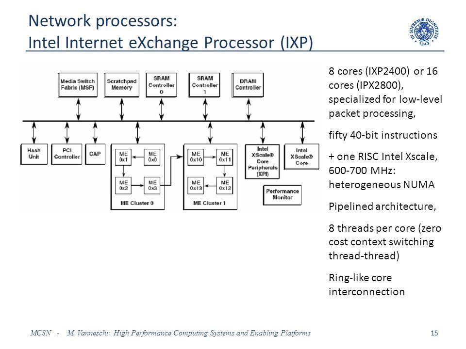 Network processors: Intel Internet eXchange Processor (IXP)