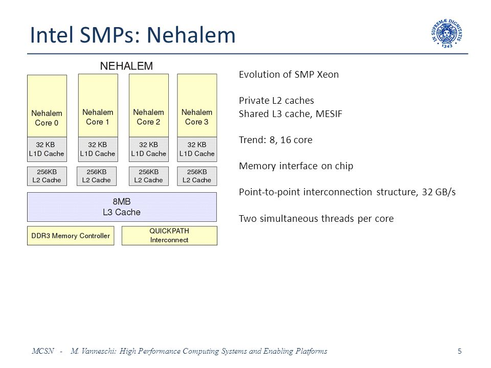 Intel SMPs: Nehalem Evolution of SMP Xeon Private L2 caches