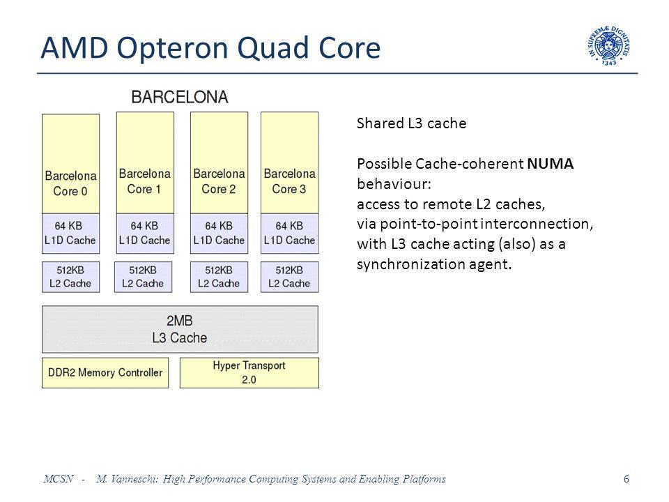 AMD Opteron Quad Core Shared L3 cache