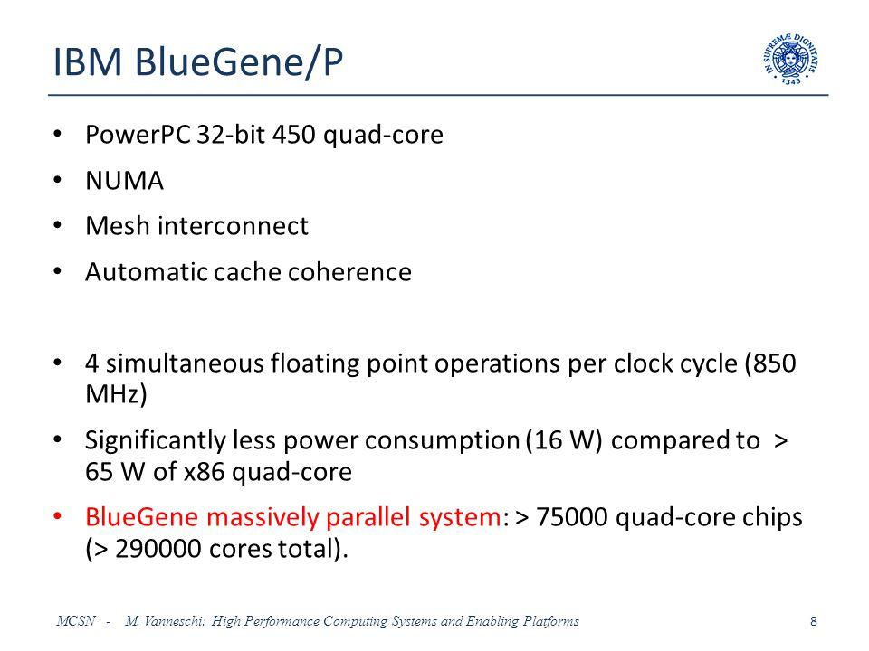 IBM BlueGene/P PowerPC 32-bit 450 quad-core NUMA Mesh interconnect