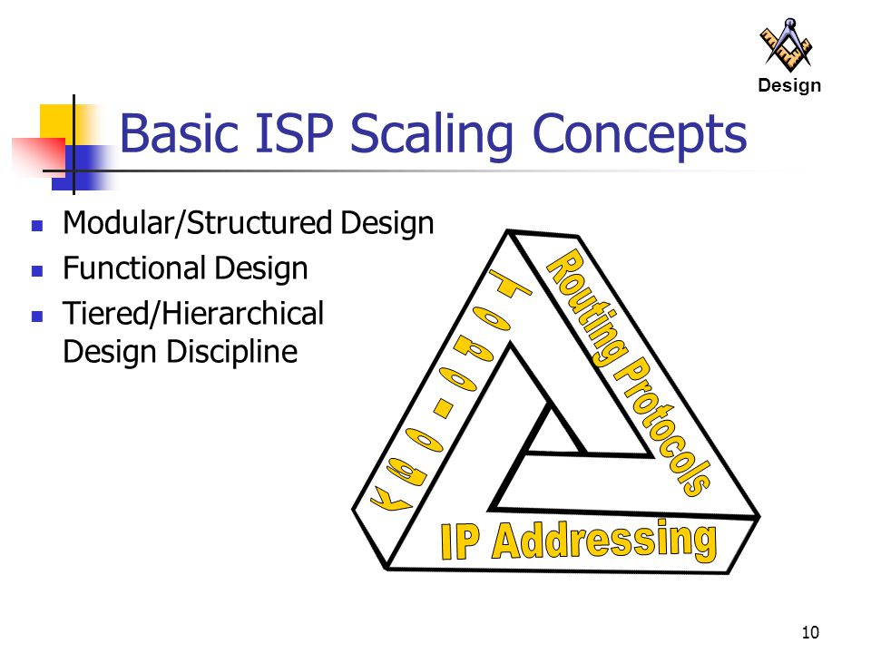Basic ISP Scaling Concepts