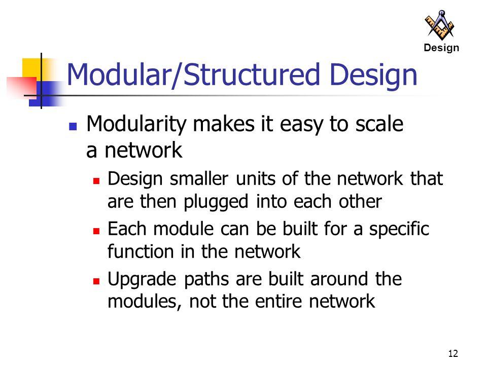 Modular/Structured Design