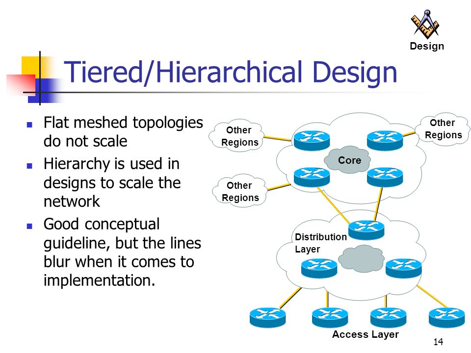 Tiered/Hierarchical Design