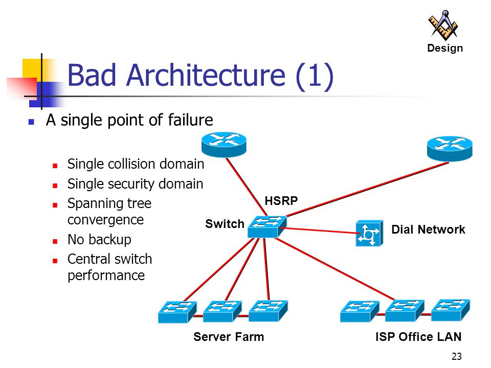 Bad Architecture (1) A single point of failure Single collision domain