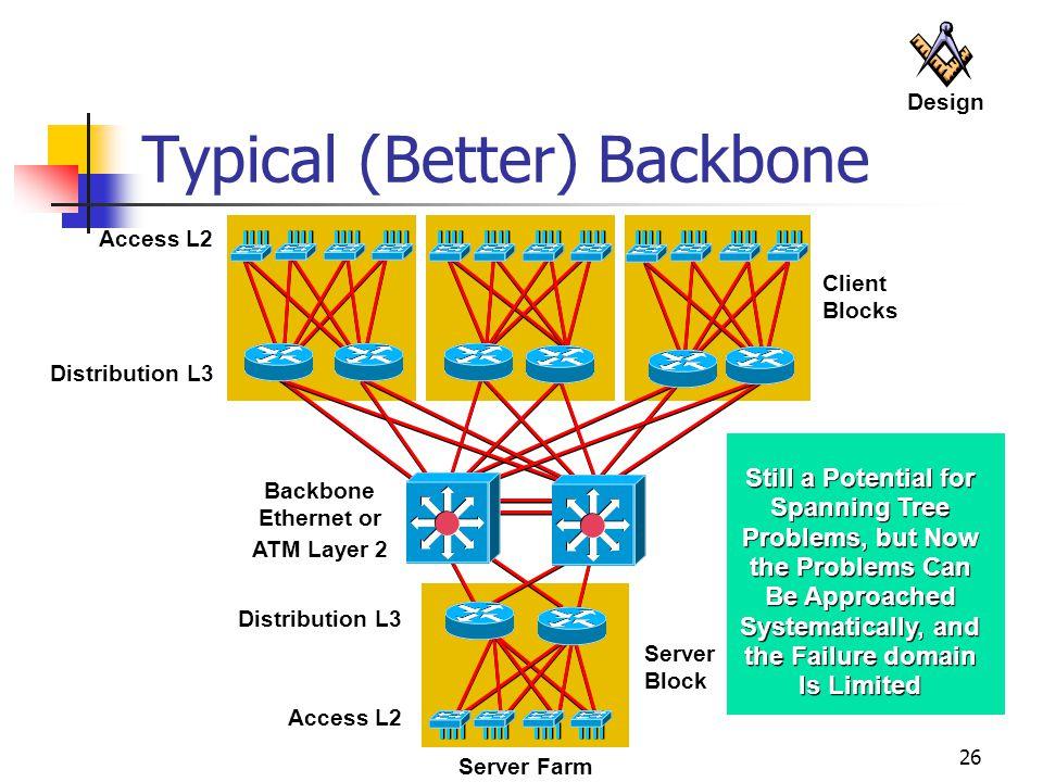 Typical (Better) Backbone