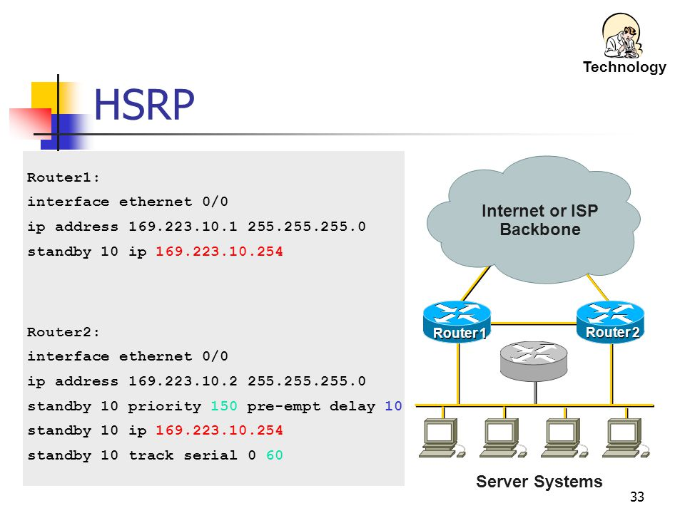 HSRP Internet or ISP Backbone Server Systems Technology Router1: