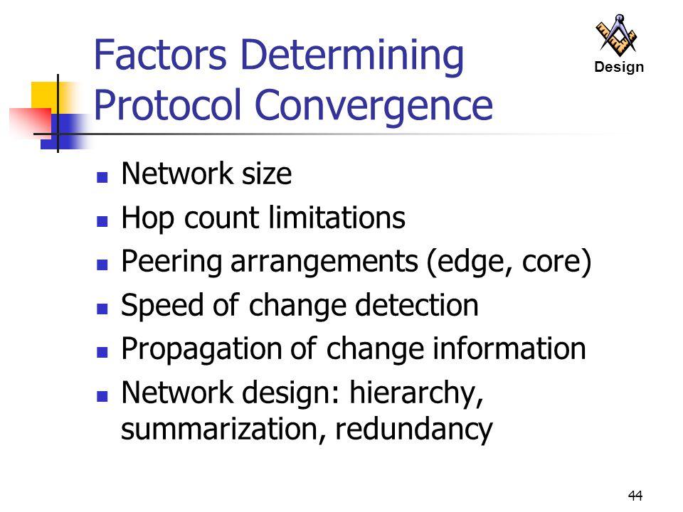 Factors Determining Protocol Convergence
