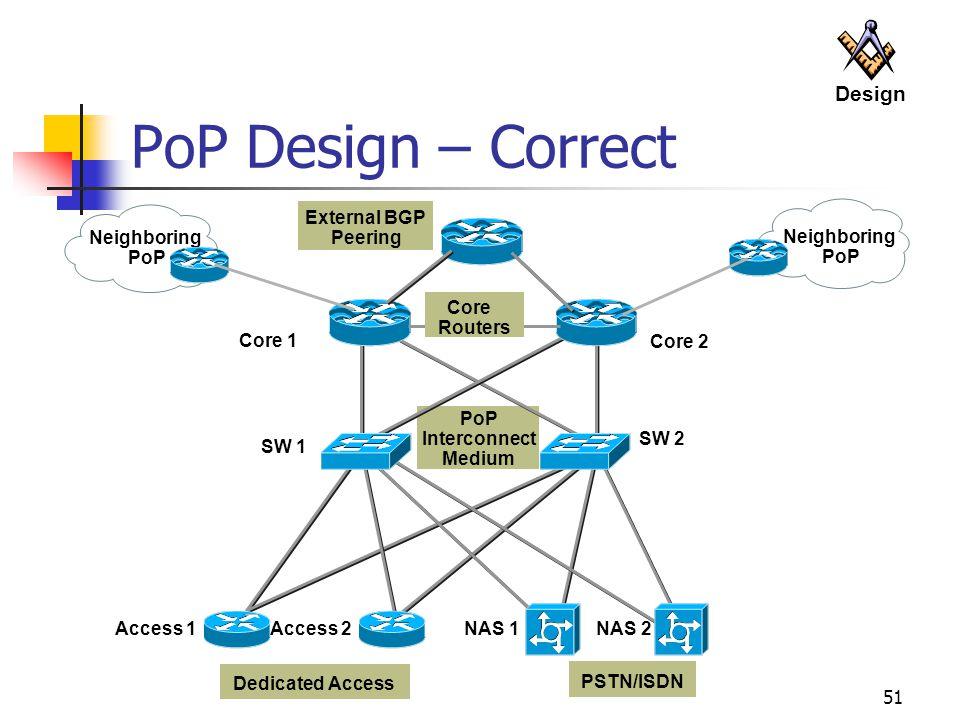 PoP Interconnect Medium