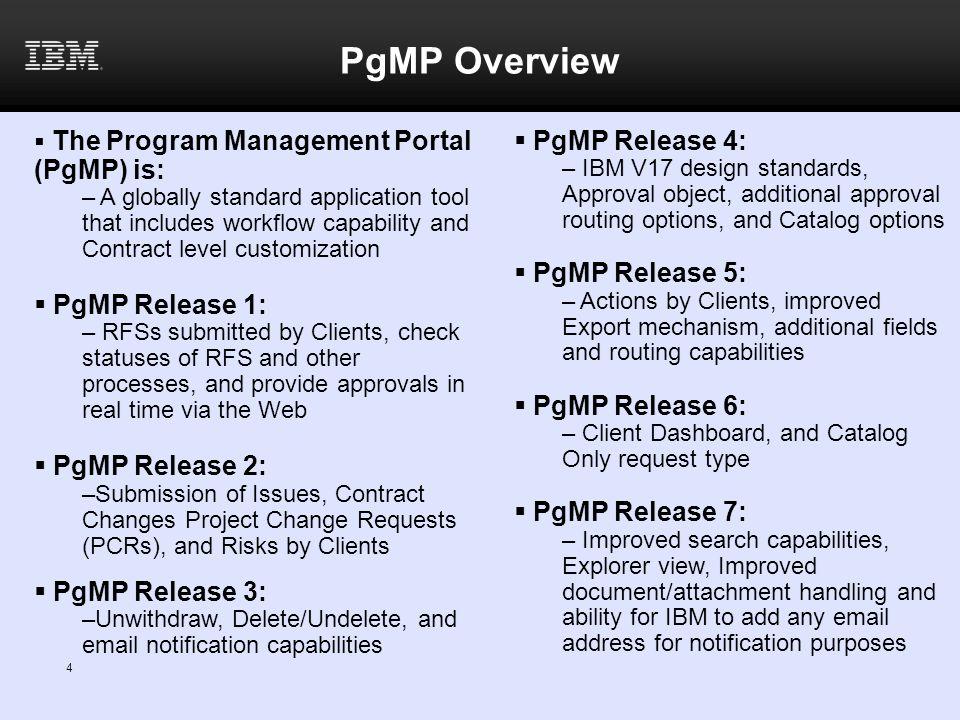 PgMP Overview PgMP Release 4: PgMP Release 5: PgMP Release 1: