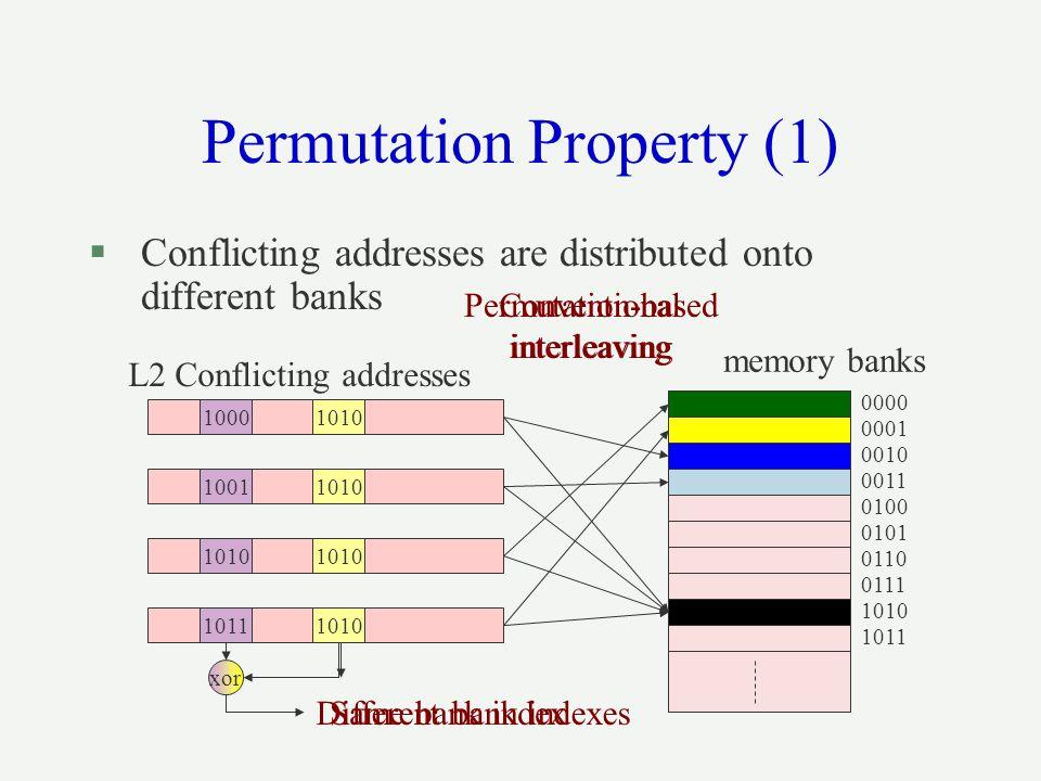 Permutation Property (1)