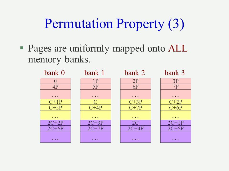 Permutation Property (3)