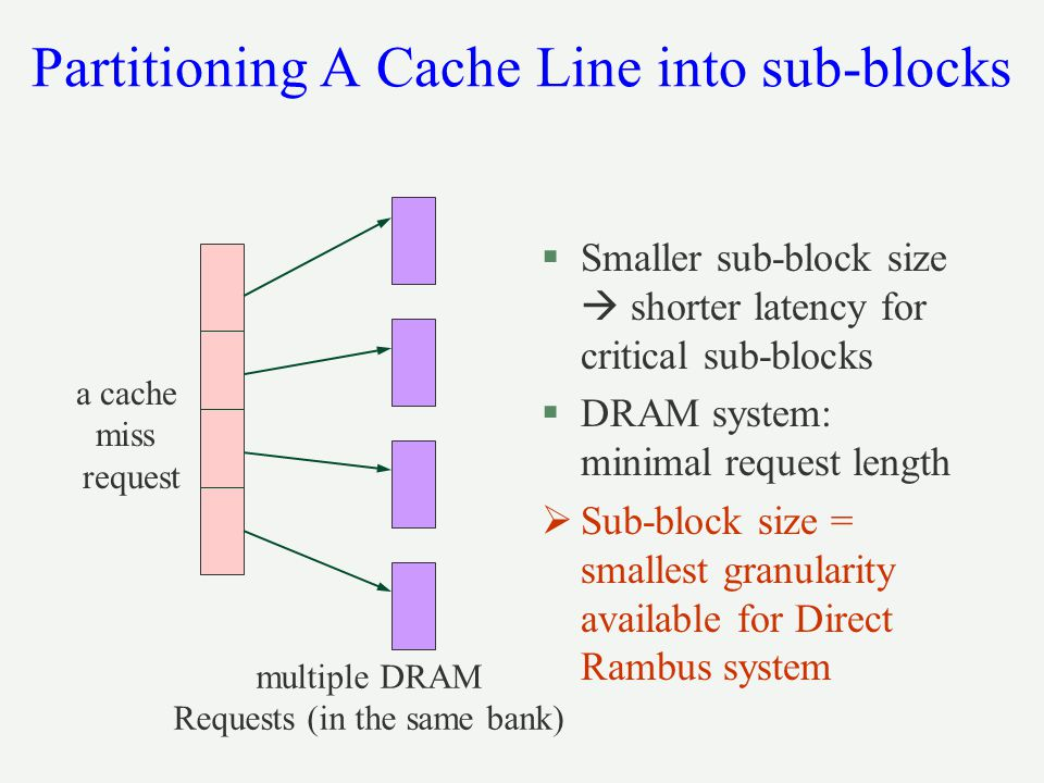 Partitioning A Cache Line into sub-blocks
