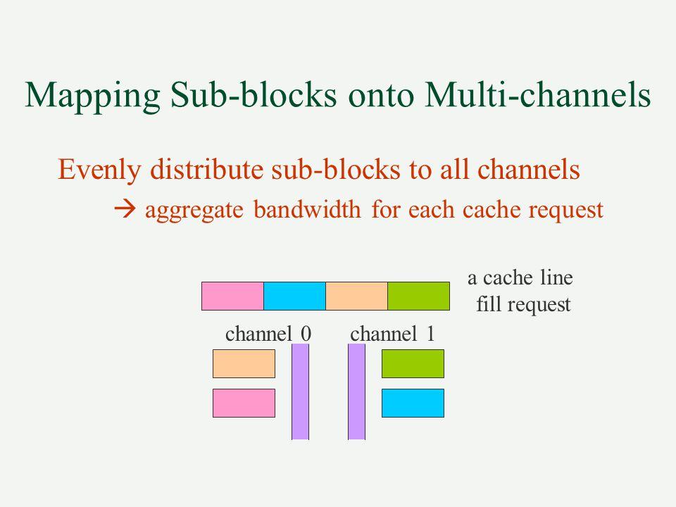 Mapping Sub-blocks onto Multi-channels