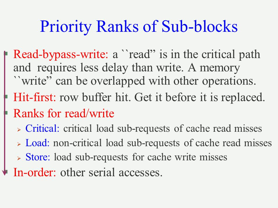 Priority Ranks of Sub-blocks