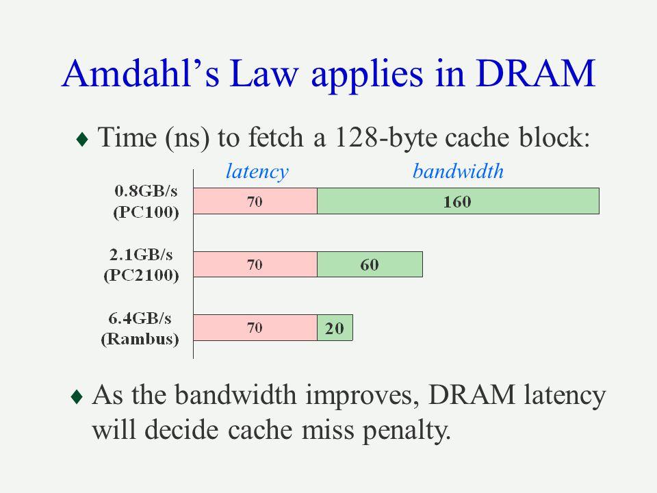 Amdahl's Law applies in DRAM
