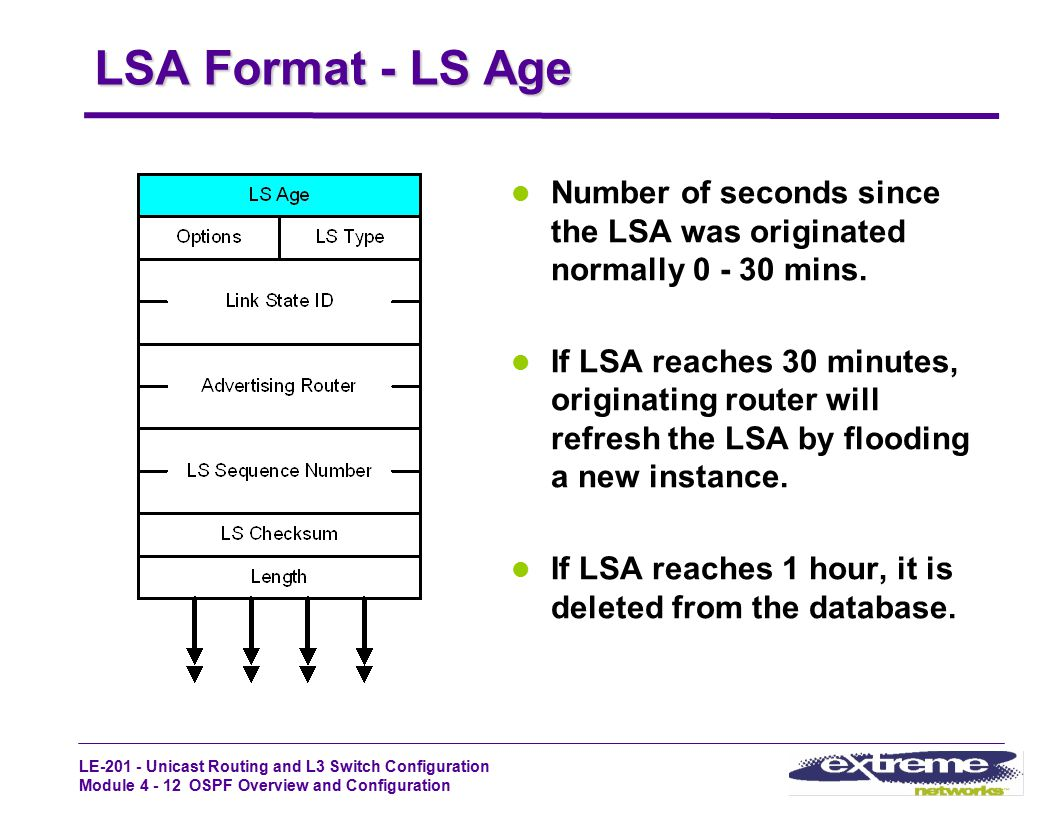 LSA Format - LS Age Number of seconds since the LSA was originated normally mins.