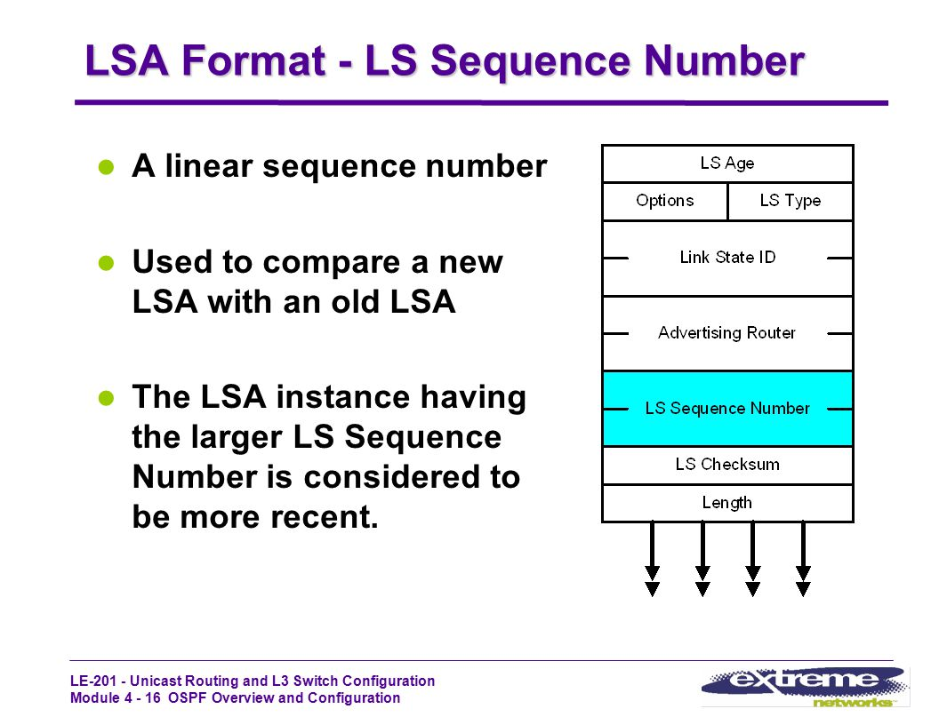 LSA Format - LS Sequence Number