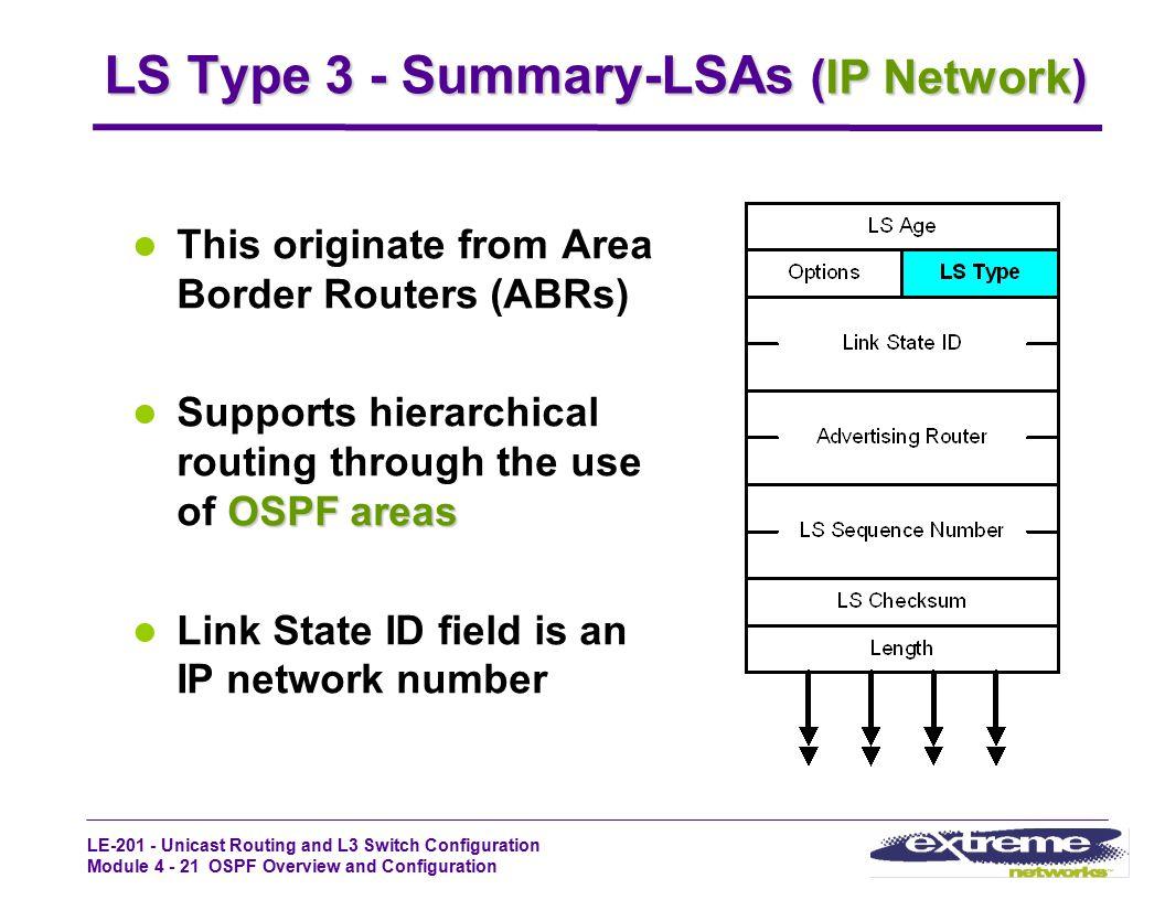 LS Type 3 - Summary-LSAs (IP Network)