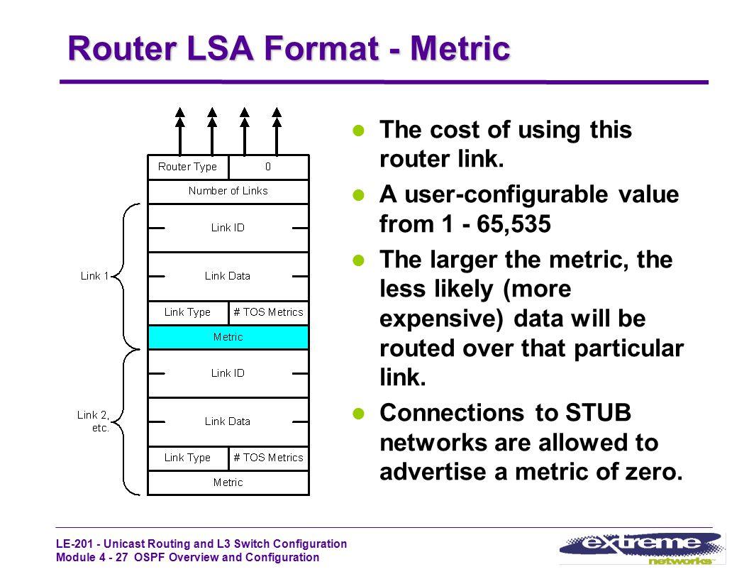 Router LSA Format - Metric