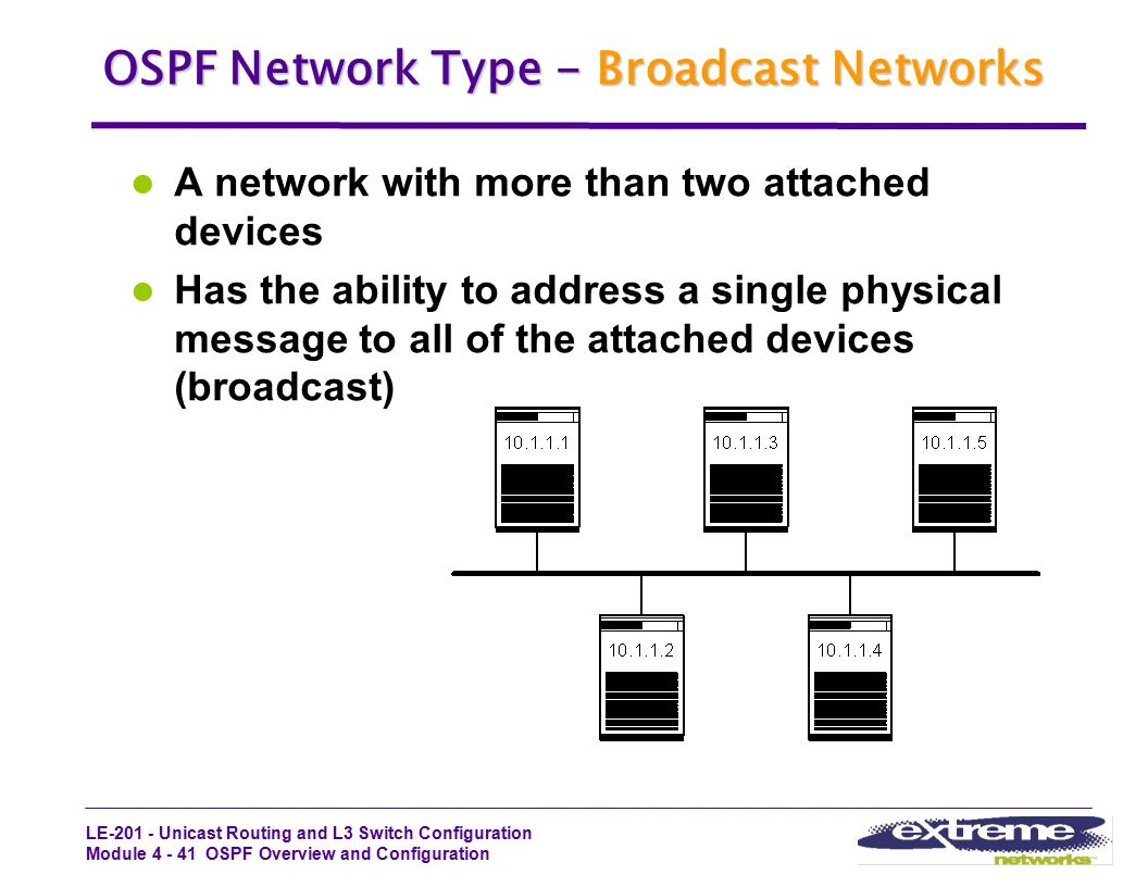 OSPF Network Type - Broadcast Networks