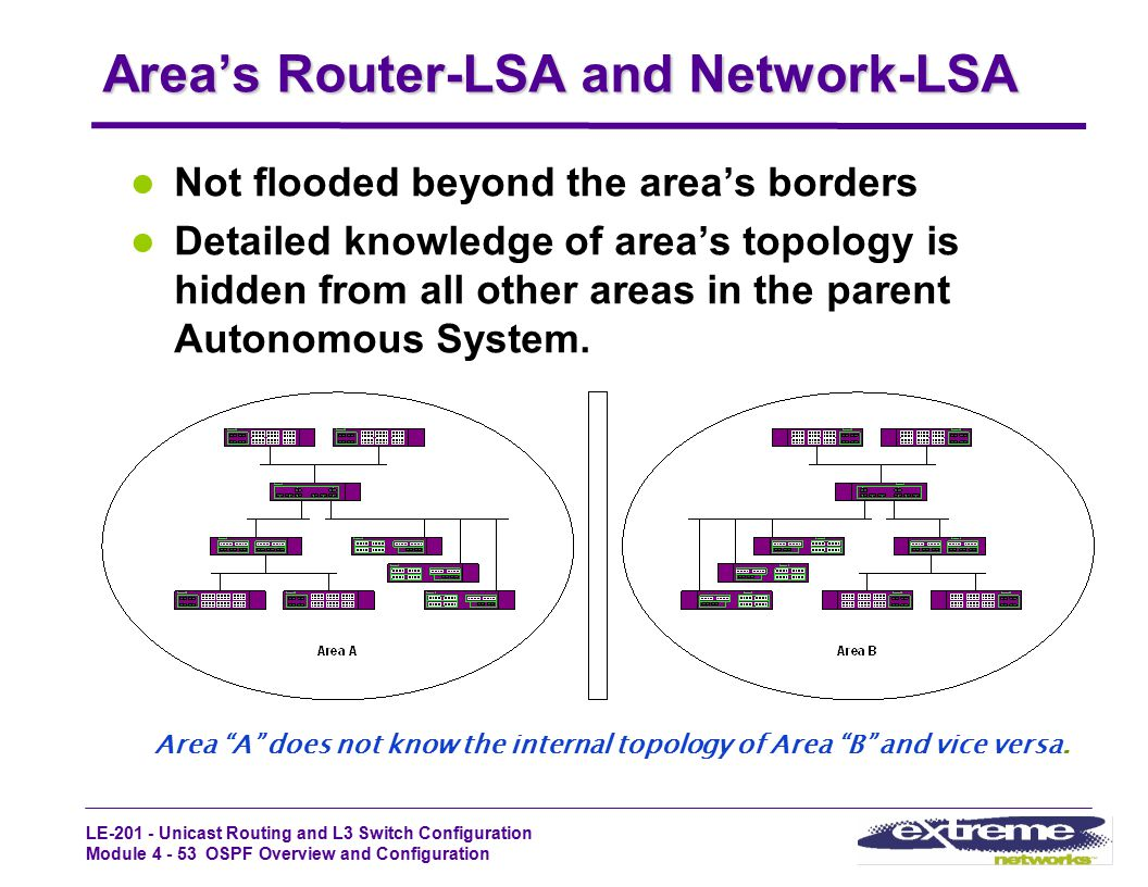 Area's Router-LSA and Network-LSA