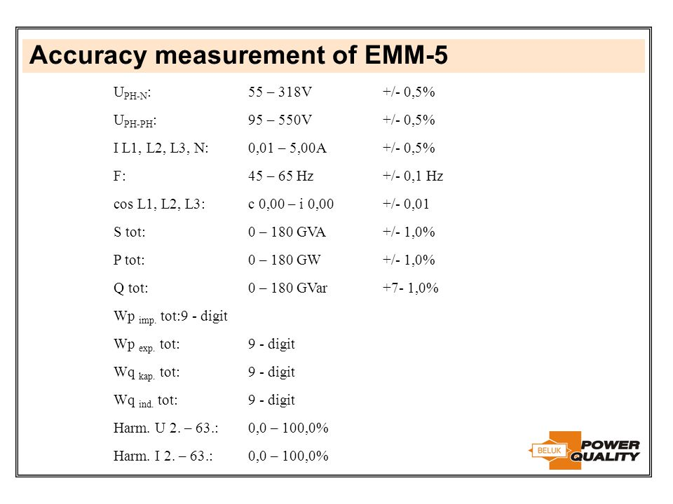 Accuracy measurement of EMM-5