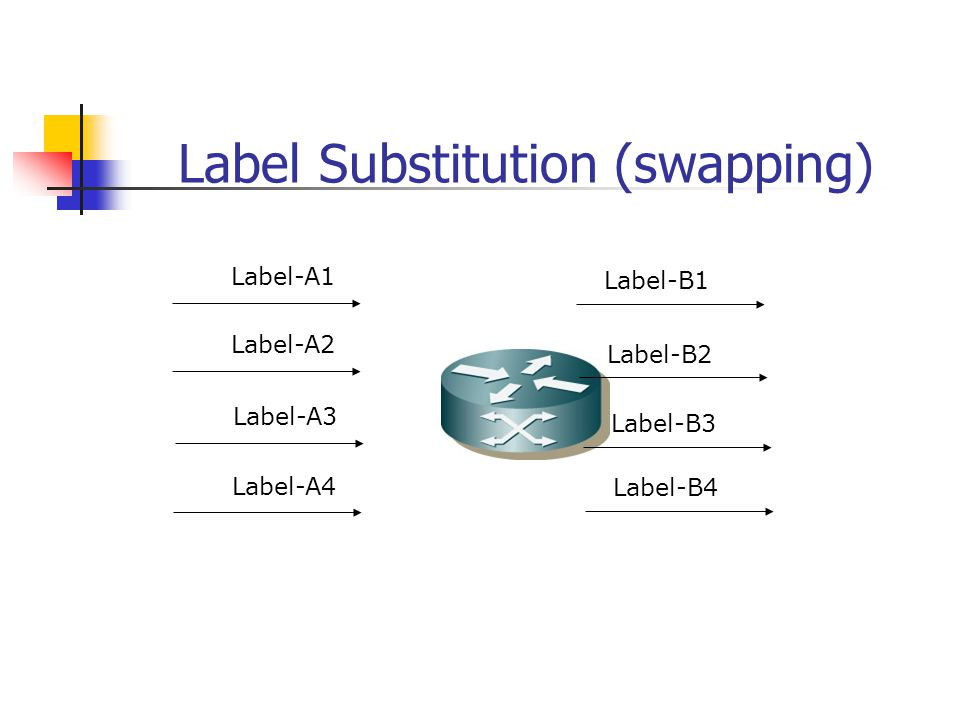 Label Substitution (swapping)