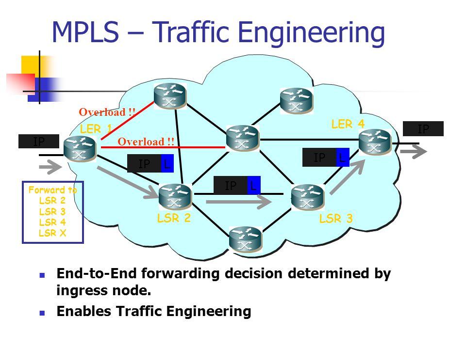 MPLS – Traffic Engineering