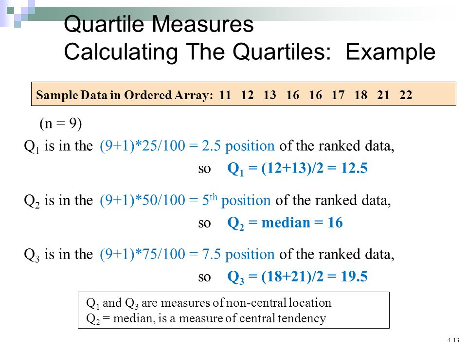 Quartile Measures Calculating The Quartiles: Example
