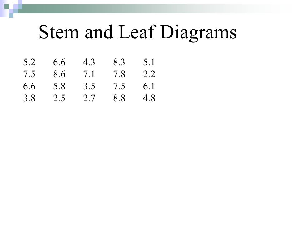 Stem and Leaf Diagrams 5.2 6.6 4.3 8.3 5.1. 7.5 8.6 7.1 7.8 2.2.